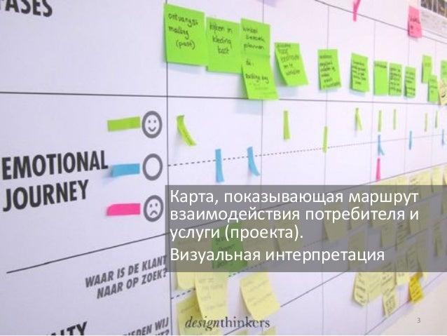 Карта,  показывающая  маршрут  взаимодействия  потребителя  и  услуги  (проекта).  Визуальная  интерпретация  3