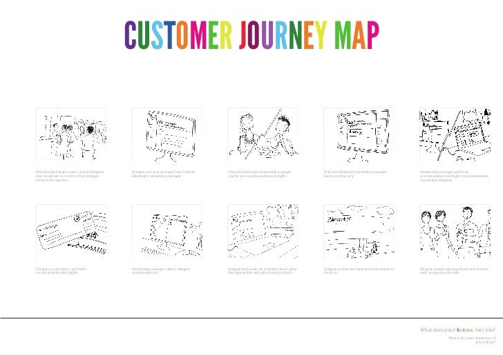 CUSTOMER JOURNEY MAPFestivals Edinburgh curate a lost of delegates   Delegates are sent an email from Festivals   Festival...