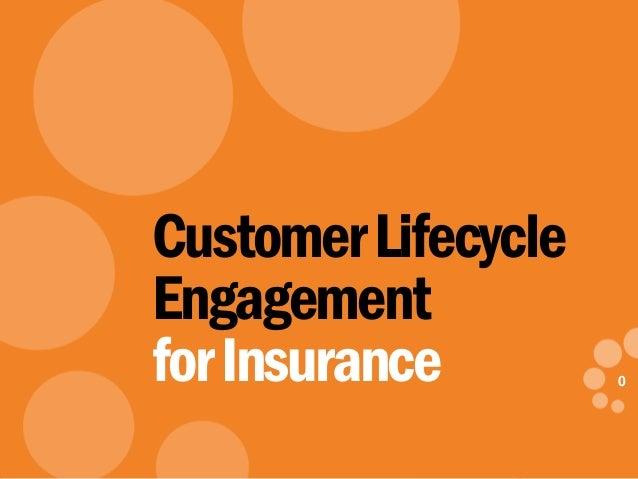 0 eDynamic, Friday, May 2, 2014 0 CustomerLifecycle Engagement forInsurance