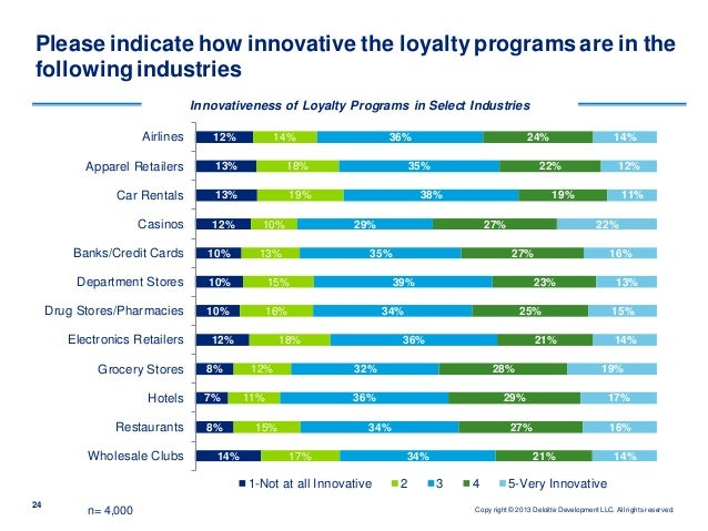 loyalty programs in automobile industry How to build a loyalty program expert offers a five-step plan to build your service business, encourage existing customers to visit more often, and boost sales of service contracts and accessories november 2016, auto dealer today - cover story.