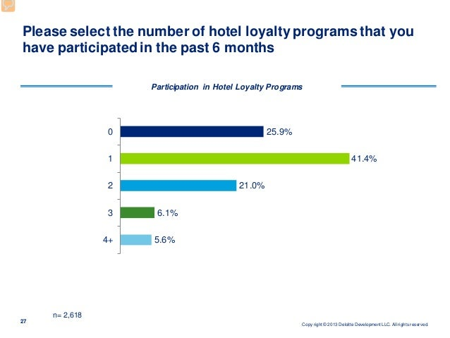Relationships Among Customer Satisfaction, Delight, and Loyalty in the Hospitality Industry