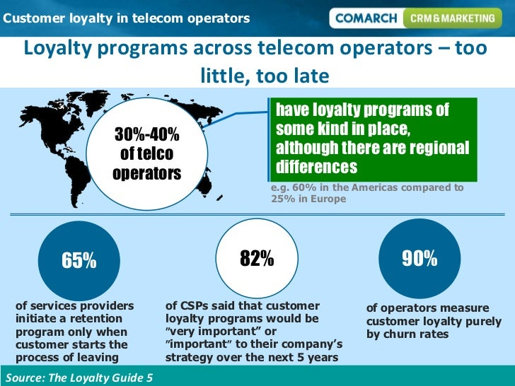 loyalty programs in telecom industry Implementing loyalty programs in the telecom industry may be an excellent way to reduce attrition telecom suffers from high churn rates, rewarding good customers may lower overall churn.