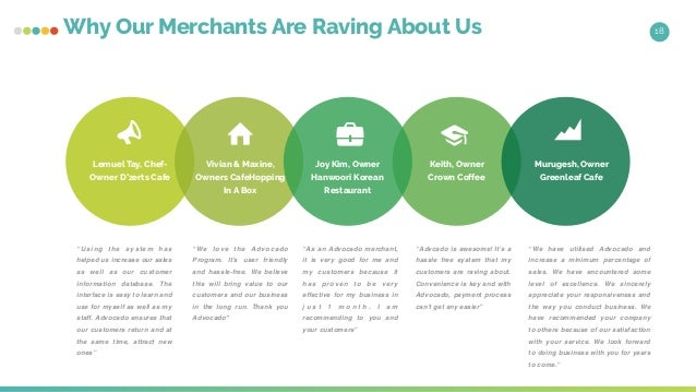 Customer loyalty program small businesses transactions take place 18 colourmoves