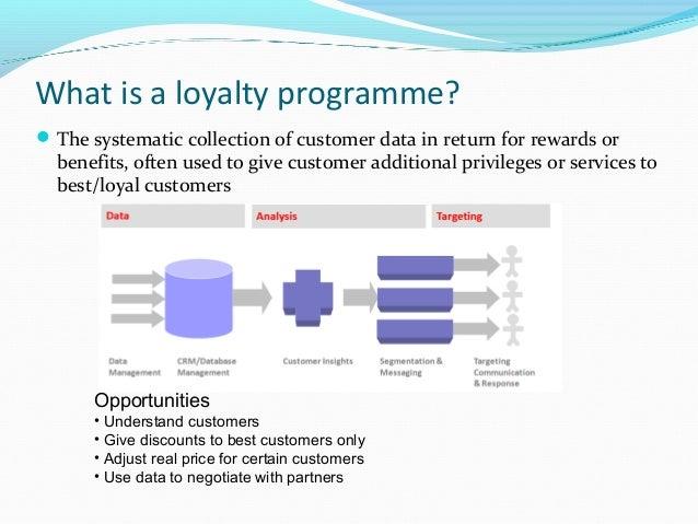 2018 Customer Engagement & Loyalty Stats