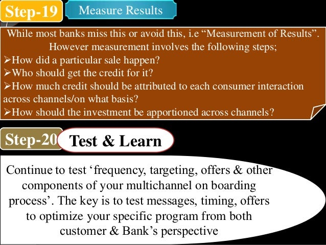 """Step-19 Measure Results While most banks miss this or avoid this, i.e """"Measurement of Results"""". However measurement involv..."""