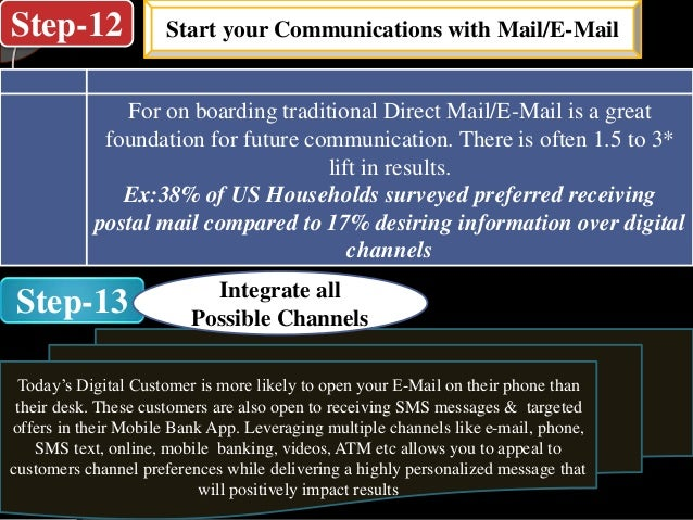 Step-12 Step-13 Start your Communications with Mail/E-Mail For on boarding traditional Direct Mail/E-Mail is a great found...