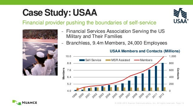 United Services Automobile Association (USAA) Harvard Case Solution & Analysis