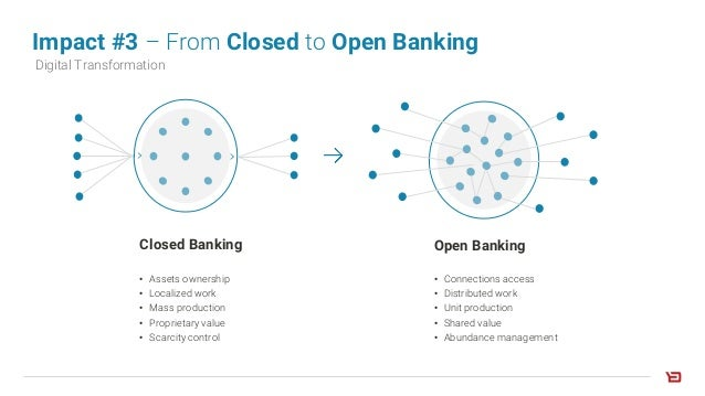 Backbase webinar customer os digital transformation 34 omni banking malvernweather Images