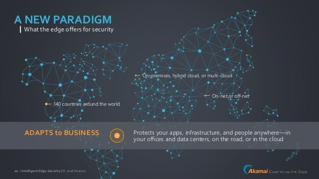 | Intelligent Edge Security | © 2018Akamai10 A NEW PARADIGM What the edge offers for security Protects your apps, infrastr...