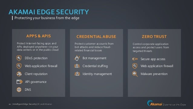 | Intelligent Edge Security | © 2018Akamai11 APPS & APIS Protect Internet-facing apps and APIs deployed anywhere—in your d...