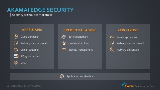 | Intelligent Edge Security | © 2018Akamai12 DDoS protection Web application firewall Identity management Secure app acces...