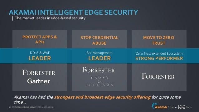 | Intelligent Edge Security | © 2018Akamai13 AKAMAI INTELLIGENT EDGE SECURITY The market leader in edge-based security z P...