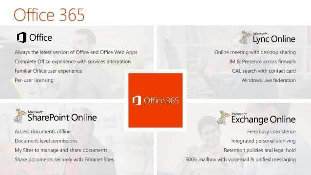 How to switch plans with Office 365 for business and enterprise plans
