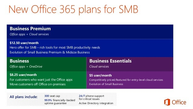 Switch to a different Office 365 for business plan