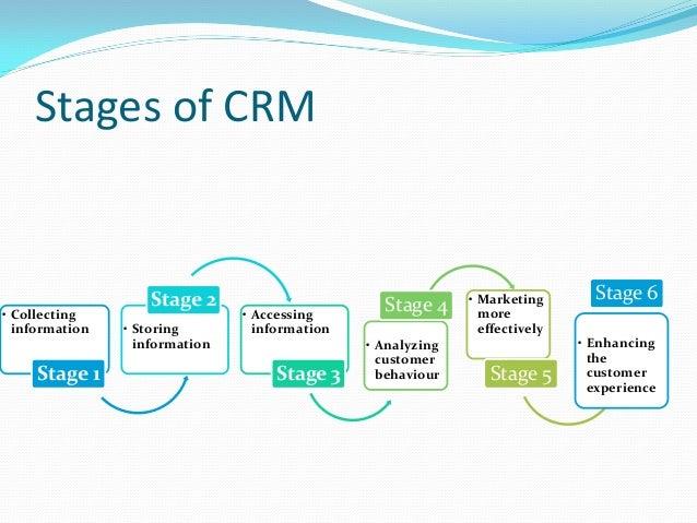 HILTON CRM CASE STUDY - SlideShare