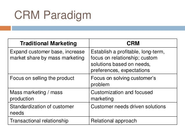 relationship marketing and customer relationship management Customer relationship marketing (crm) is a technique based on client  relationships and customer loyalty using customer data and feedback,.