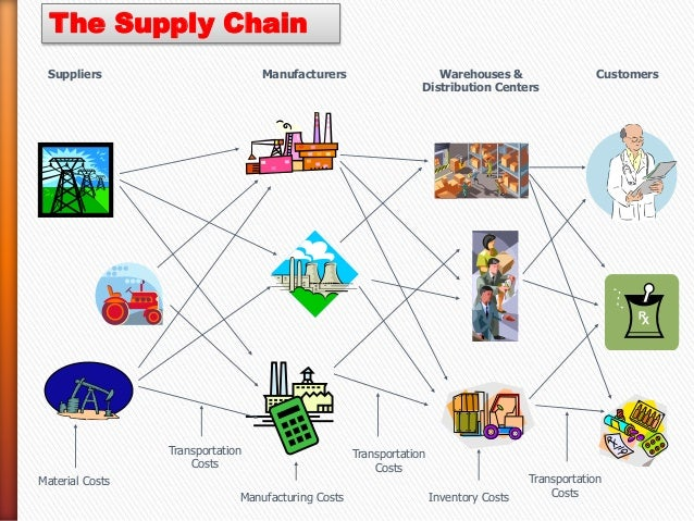supply and demand relationship definition urban