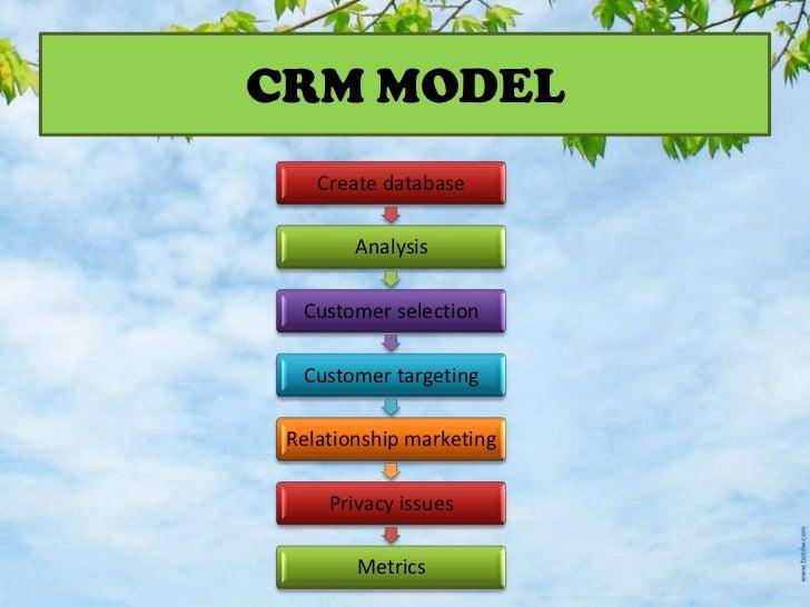 Customer relationship management models