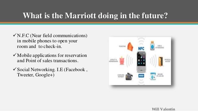 Customer relationship management(crm) Of Marriott hotel