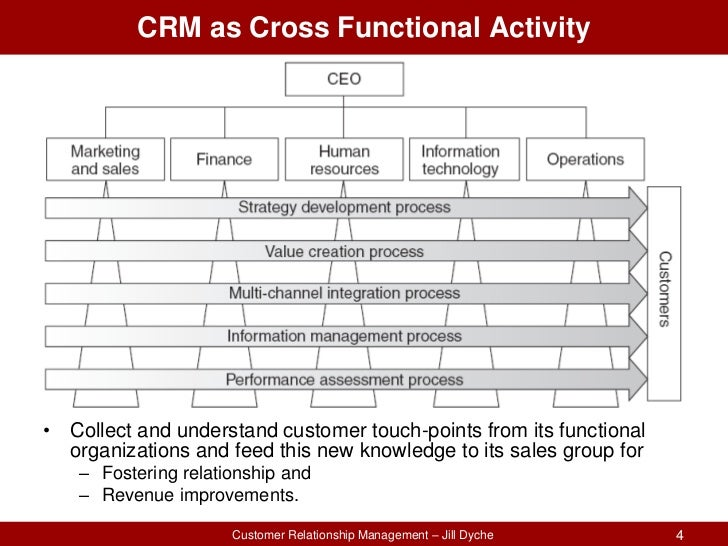 """importance of cross functional relationships The importance of cross-functional teams a cross-functional team is defined as: """"a team composed of at least three members from diverse functional entities working together towards a common goal""""."""