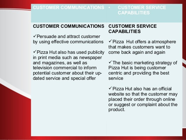 crm strategies followed by pizza hut Domino's leads pizza hut in online ordering kenneth hein, senior editor march 06, 2000 followed by domino's at $23 billion senior director of crm at domino's pizza llc, ann arbor, mi.