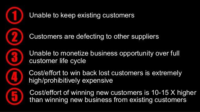 f09ecd1027ee Customer Retention Strategies: 5 Steps to Winning and Keeping Custome…