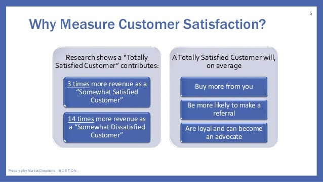 best pratices in measuring customer satisfaction Send customer satisfaction surveys and get the feedback you need today a consumer survey will help you understand your customers' likes, dislikes, and where you need to make improvements.