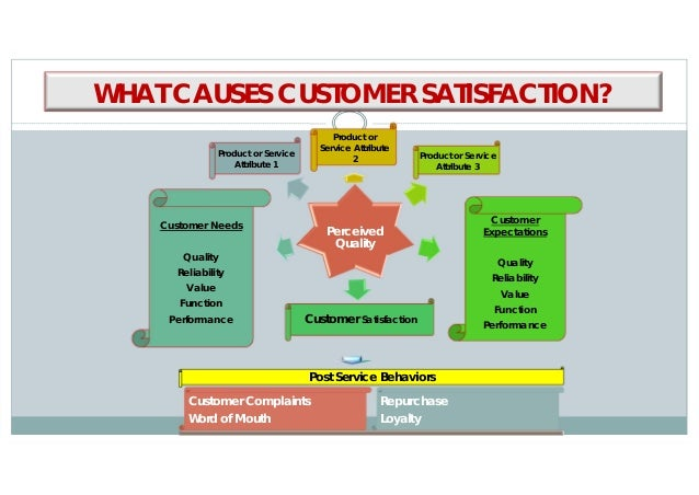 good satisfaction customer satisfaction What is the difference between customer satisfaction and customer loyalty incorporate both into the long-term goals of your business.