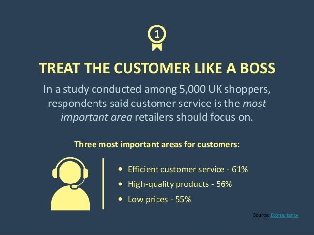 Tried and Tested Tips for Customer Satisfaction Slide 3