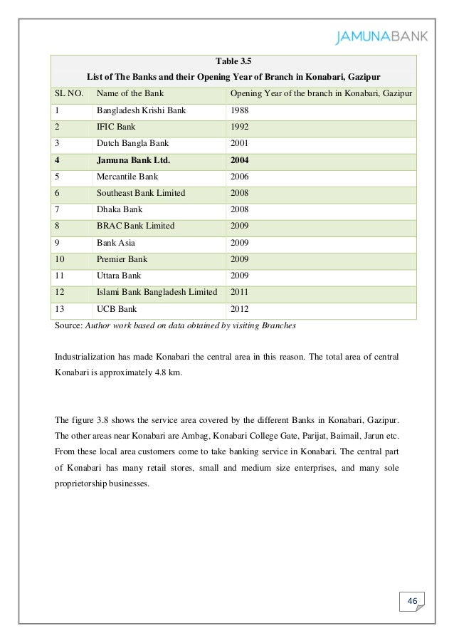customer satisfaction of islami bank bangladesh Rivalry, islamic banks must understand and use the customer satisfaction  the  first islamic bank in bangladesh, islami bank bangladesh limited (ibbl), was.
