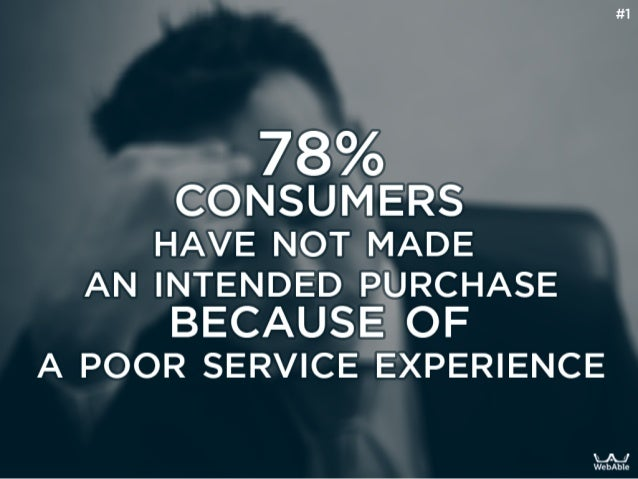20 Customer Service Stats You Need To Know Slide 2