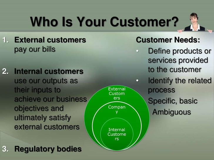 external customers needs Theories in customer service: internal vs external customers theories in customer service: internal external customers — as very important we all need to.