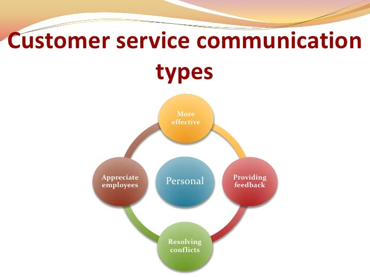 the impact of communication styles on customer services Costs of poor workplace communication practices on employee turnover, absenteeism, customer service, change, projects the business impact of poor communication.
