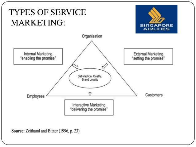 marketing and singapore airlines Here are the top 25 marketing profiles at singapore airlines on linkedin get all the articles, experts, jobs, and insights you need.