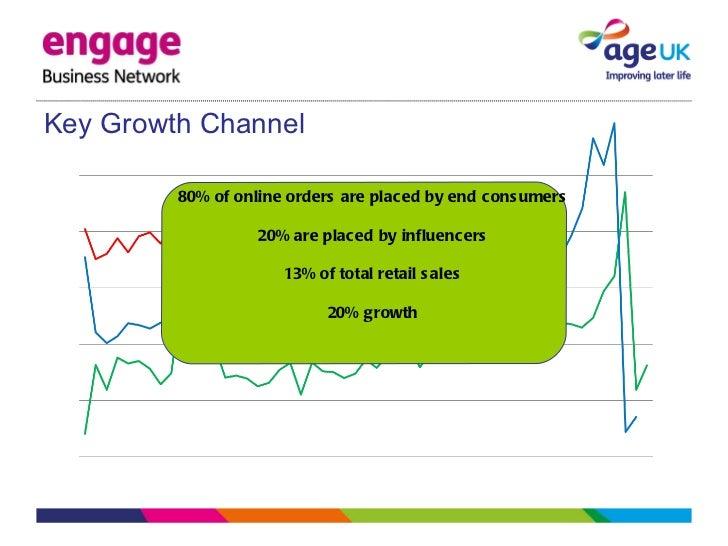 Customer service delivery master presentation