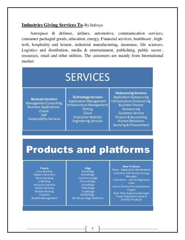 infosys international business
