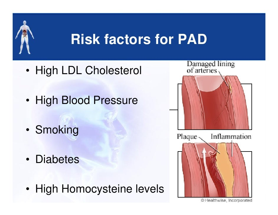 Blood pressure viagra side effects
