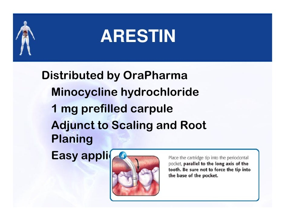 arestin minocycline hcl 1mg
