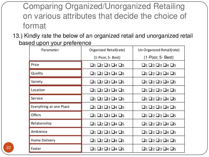 Comparing Organized/Unorganized Retailing on various attributes that decide the choice of format<br />13.) Kindly rate the...