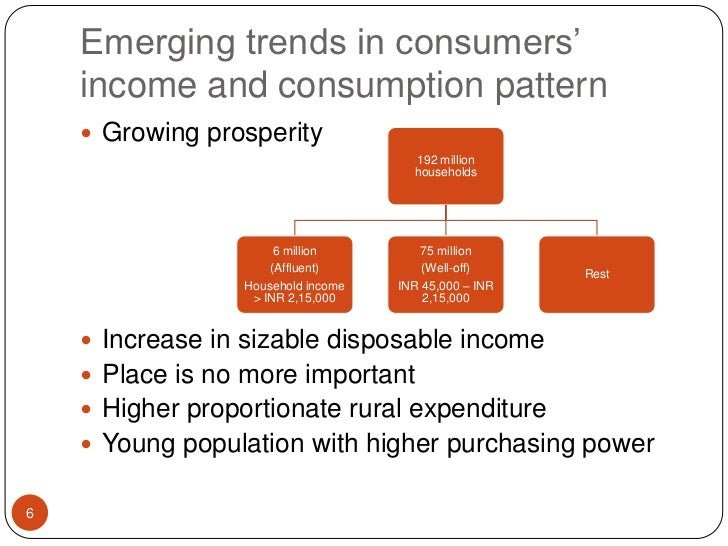 Emerging trends in consumers' income and consumption pattern<br />Growing prosperity<br />Increase in sizable disposable i...