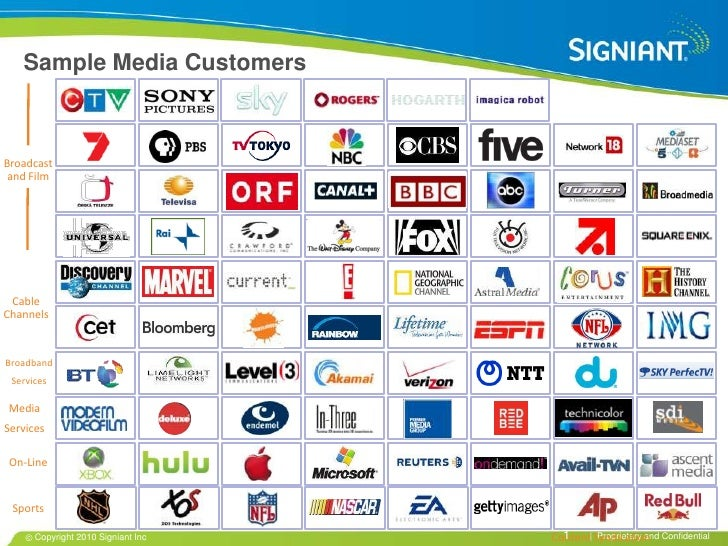 Sample Media Customers<br />Broadcast and Film<br />Cable Channels<br />Broadband<br />Services<br />Media<br />Services<b...