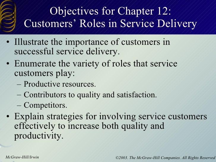 Online Customer Service Support