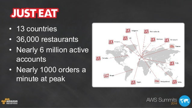 • 13 countries • 36,000 restaurants • Nearly 6 million active accounts • Nearly 1000 orders a minute at peak