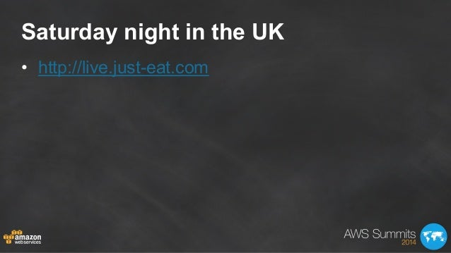 Saturday night in the UK • http://live.just-eat.com