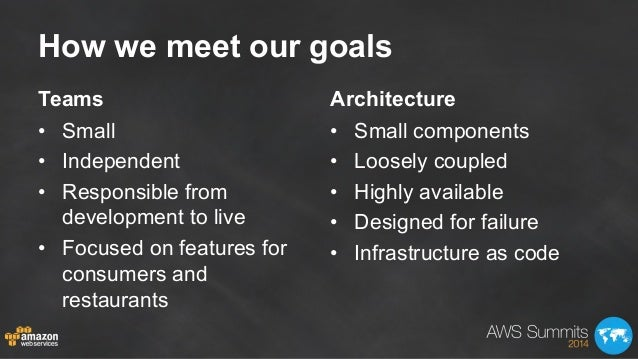 How we meet our goals Teams • Small • Independent • Responsible from development to live • Focused on features for con...