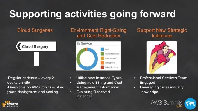 Supporting activities going forward Cloud Surgeries •Regular cadence – every 2 weeks on-site •Deep-dive on AWS topics – ...