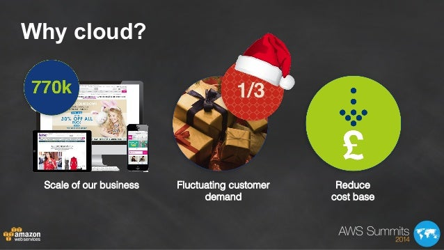 Why cloud? Scale of our business! Fluctuating customer demand! Reduce ! cost base!