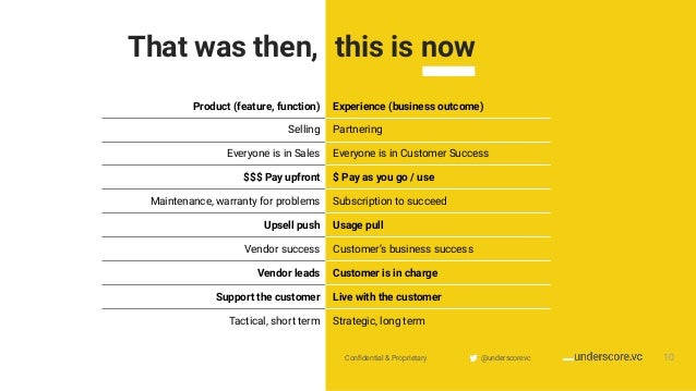Confidential & Proprietary @underscorevc That was then, Product (feature, function) Experience (business outcome) Selling P...