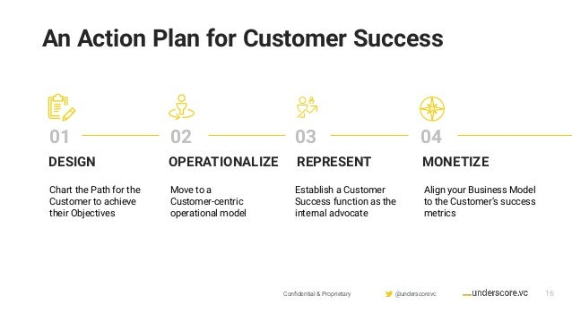 Confidential & Proprietary @underscorevc MONETIZE An Action Plan for Customer Success 16 01 02 03 04 Chart the Path for the...