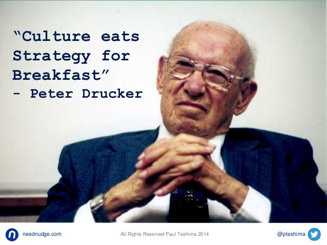 """""""culture eats strategy for breakfast peter """"culture eats strategy for breakfast"""" – peter drücker we have the tool and the method for making your organisational culture a strategic advantage."""
